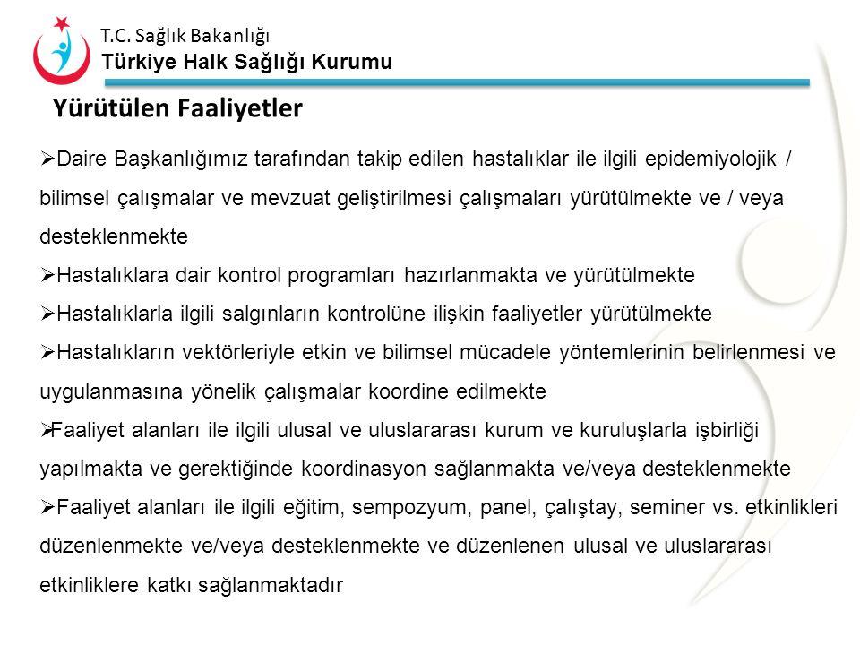 T.C. Sağlık Bakanlığı Türkiye Halk Sağlığı Kurumu Yürütülen Faaliyetler  Daire Başkanlığımız tarafından takip edilen hastalıklar ile ilgili epidemiyo