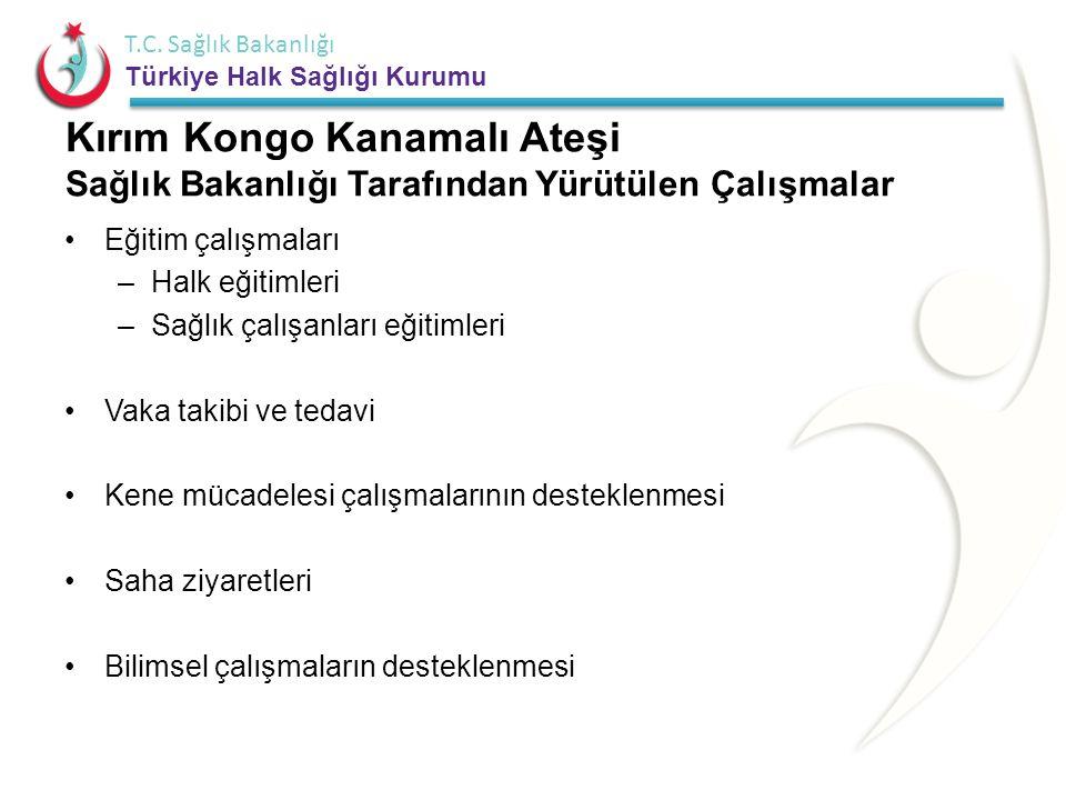 T.C. Sağlık Bakanlığı Türkiye Halk Sağlığı Kurumu Kırım Kongo Kanamalı Ateşi Sağlık Bakanlığı Tarafından Yürütülen Çalışmalar •Eğitim çalışmaları –Hal