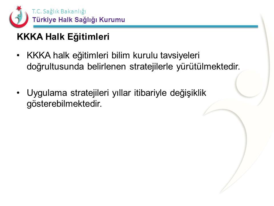 T.C. Sağlık Bakanlığı Türkiye Halk Sağlığı Kurumu KKKA Halk Eğitimleri •KKKA halk eğitimleri bilim kurulu tavsiyeleri doğrultusunda belirlenen stratej