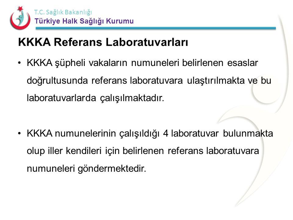 T.C. Sağlık Bakanlığı Türkiye Halk Sağlığı Kurumu KKKA Referans Laboratuvarları •KKKA şüpheli vakaların numuneleri belirlenen esaslar doğrultusunda re