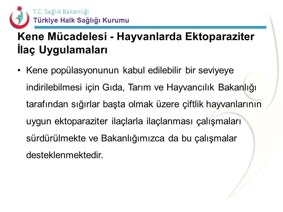 T.C. Sağlık Bakanlığı Türkiye Halk Sağlığı Kurumu Kene Mücadelesi - Hayvanlarda Ektoparaziter İlaç Uygulamaları •Kene popülasyonunun kabul edilebilir