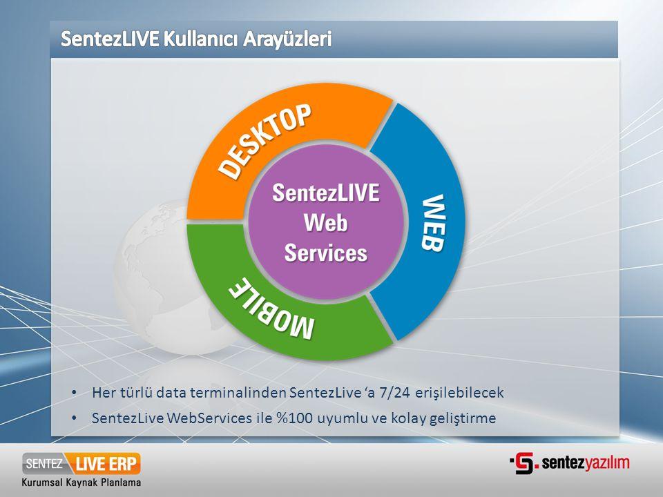 • Her türlü data terminalinden SentezLive 'a 7/24 erişilebilecek • SentezLive WebServices ile %100 uyumlu ve kolay geliştirme