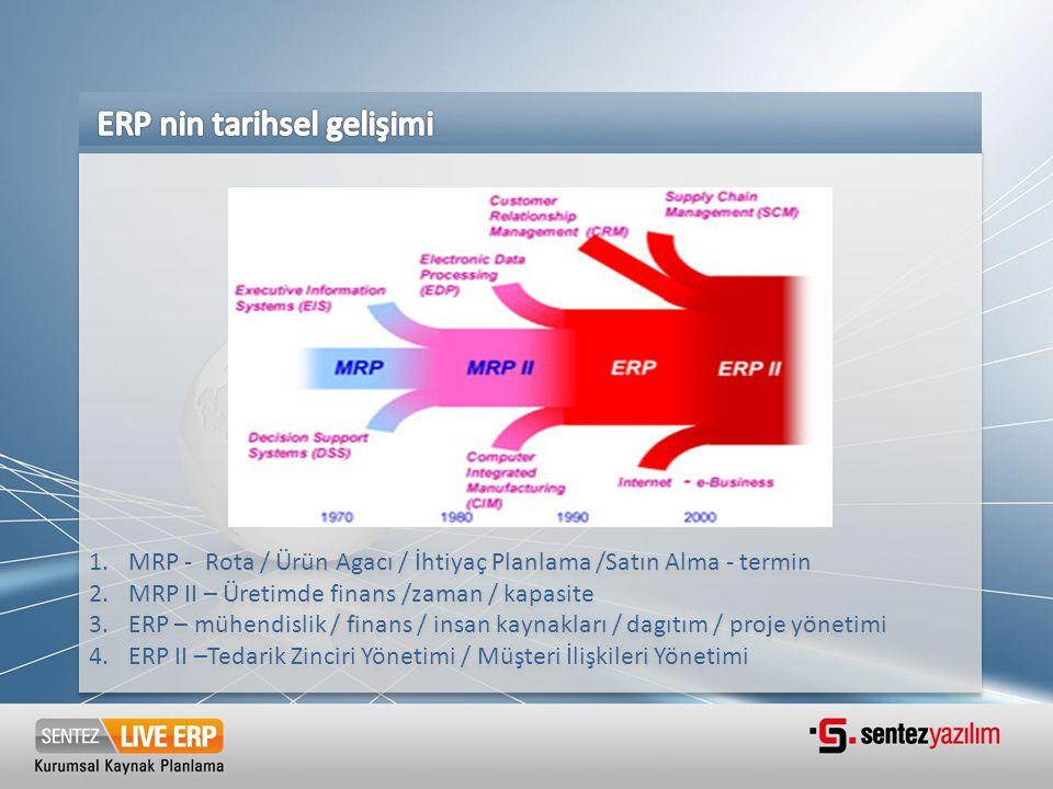 •Sunmuş olduğumuz ERP Çözümleriyle bir çok sektörün gelişiminde katkılarımız olmuştur.