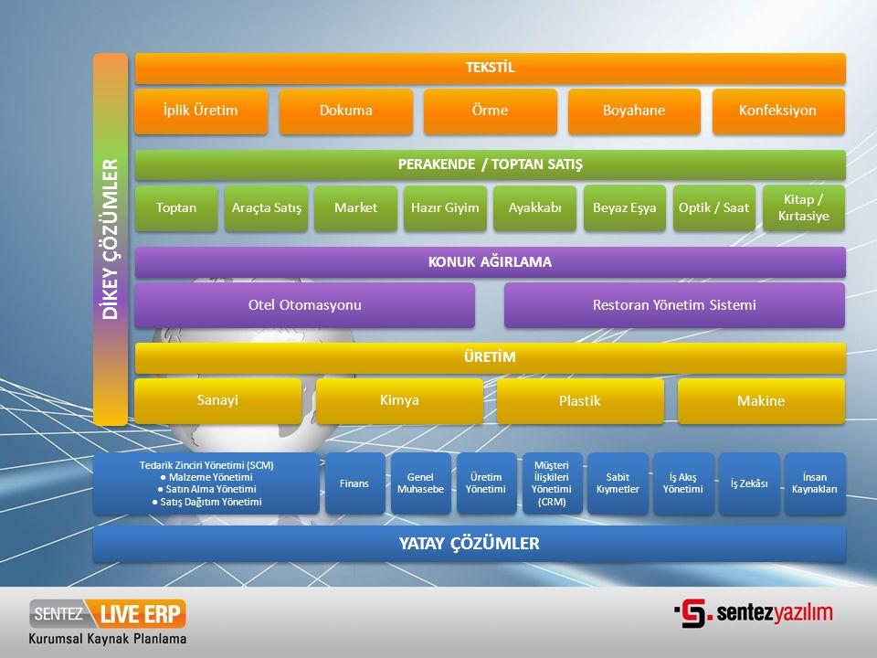 SentezLIVE ERP her ölçekdeki şirketler için hazırlanmış bir iş çözümleri platformudur.