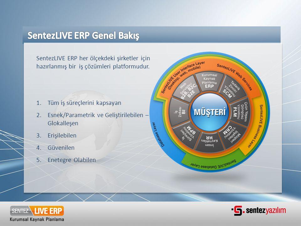 SentezLIVE ERP her ölçekdeki şirketler için hazırlanmış bir iş çözümleri platformudur. 1.Tüm iş süreçlerini kapsayan 2.Esnek/Parametrik ve Geliştirile