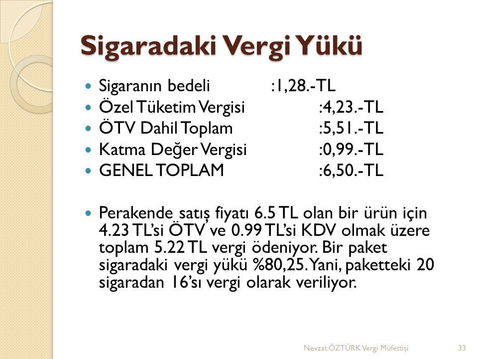 Sigaradaki Vergi Yükü  Sigaranın bedeli:1,28.-TL  Özel Tüketim Vergisi:4,23.-TL  ÖTV Dahil Toplam:5,51.-TL  Katma De ğ er Vergisi:0,99.-TL  GENEL TOPLAM:6,50.-TL  Perakende satış fiyatı 6.5 TL olan bir ürün için 4.23 TL'si ÖTV ve 0.99 TL'si KDV olmak üzere toplam 5.22 TL vergi ödeniyor.