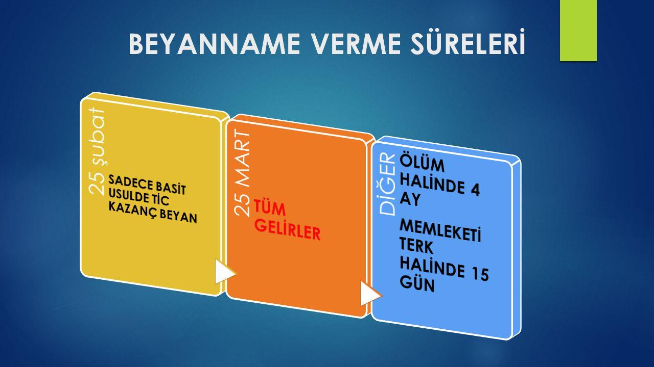 BEYANNAME VERME SÜRELERİ