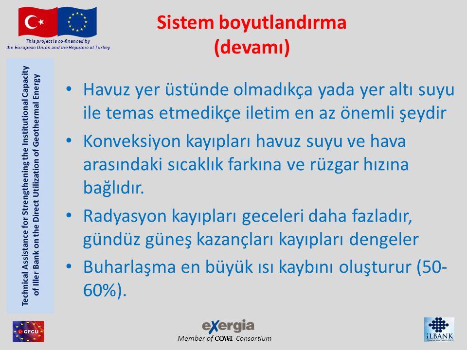 Member of Consortium This project is co-financed by the European Union and the Republic of Turkey Gerekli olan ısı girişi • Q 1 = D*c p *V (t f -t i )/T (1) • Q 1 = havuz ısınma oranı, kJ/h • D= su yoğunluğu, t/m 3 • C p = suyun özgül ısısı, 4.18 kJ/kg o C • t f = istenilen sıcaklık (genellikle 27 o C) • t i = havuzun ilk sıcaklığı, o C • T=Havuzun ısınma zamanı (genellikle 24 saat)