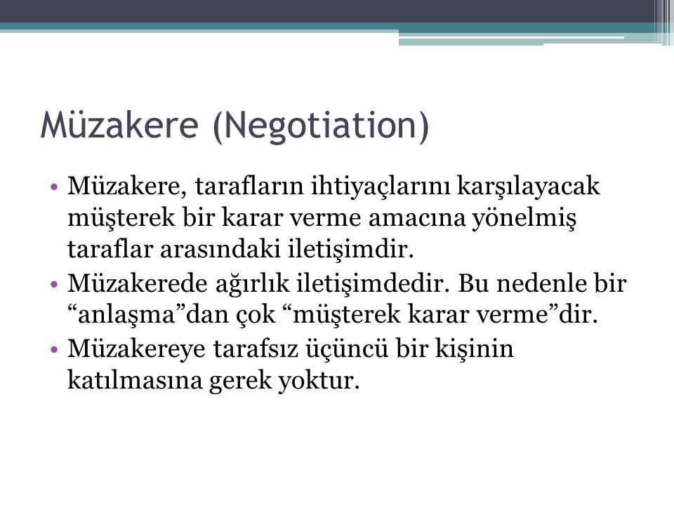 Müzakere (Negotiation) •Müzakere, tarafların ihtiyaçlarını karşılayacak müşterek bir karar verme amacına yönelmiş taraflar arasındaki iletişimdir.