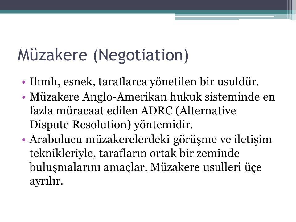 Müzakere (Negotiation) •Kurallı müzakereler (principled negotiation): İhtilaflı taraflar, tarafsız bir üçüncü kişinin yardımı olmadan birbirleriyle bir araya gelerek görüşürler.
