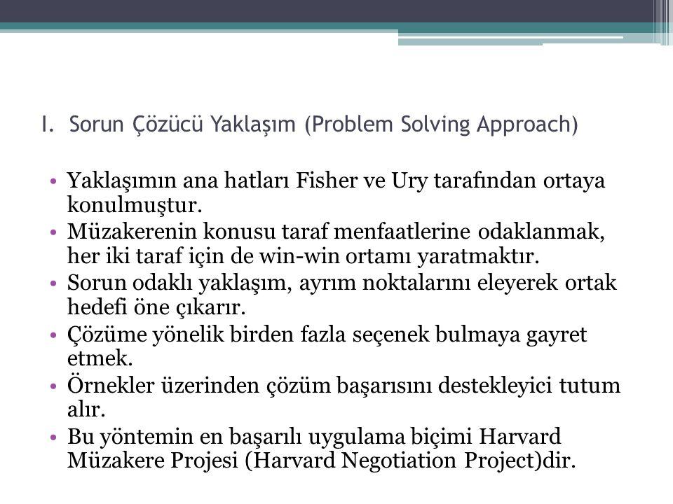 I. Sorun Çözücü Yaklaşım (Problem Solving Approach) •Yaklaşımın ana hatları Fisher ve Ury tarafından ortaya konulmuştur. •Müzakerenin konusu taraf men