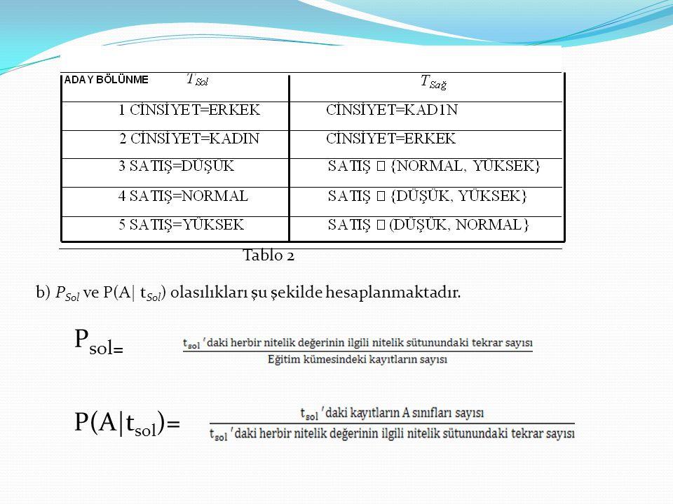Tablo 2 b) P Sol ve P(A  t Sol ) olasılıkları şu şekilde hesaplanmaktadır. P sol= P(A t sol )=