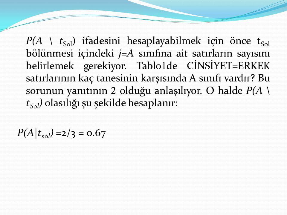 P(A \ t Sol ) ifadesini hesaplayabilmek için önce t Sol bölünmesi içindeki j=A sınıfına ait satırların sayısını belirlemek gerekiyor. Tablo 1 de CİNSİ