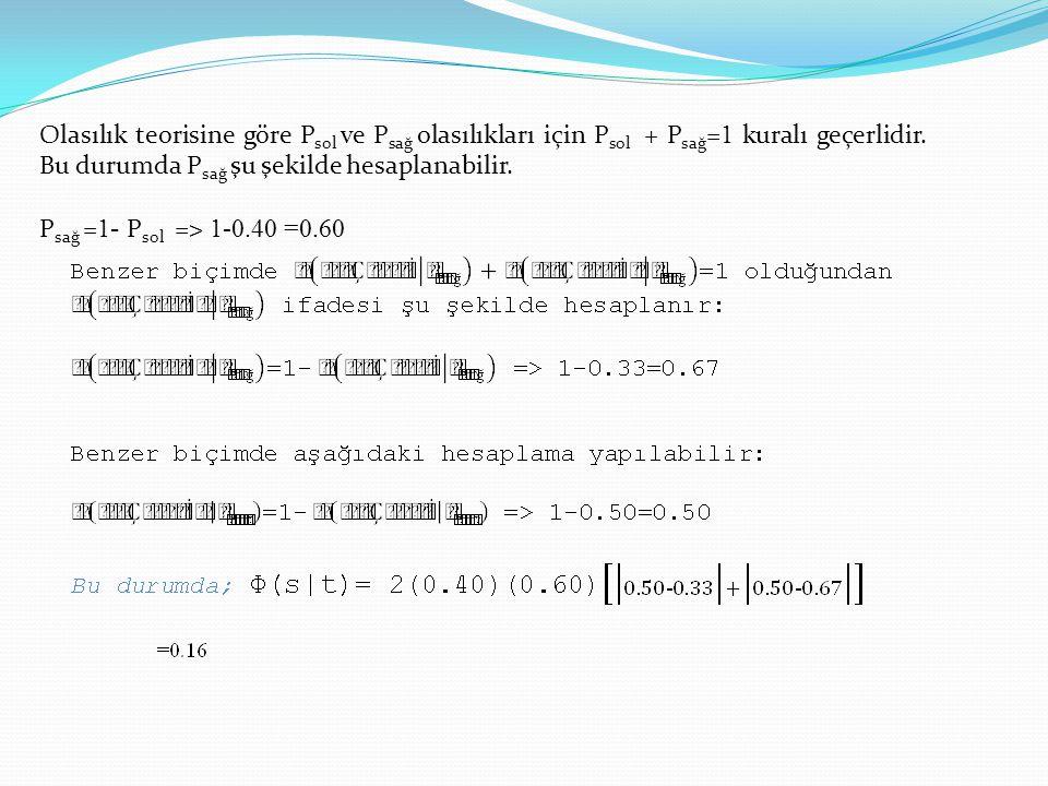 Olasılık teorisine göre P sol ve P sağ olasılıkları için P sol + P sağ = 1 kuralı geçerlidir. Bu durumda P sağ şu şekilde hesaplanabilir. P sağ = 1 -