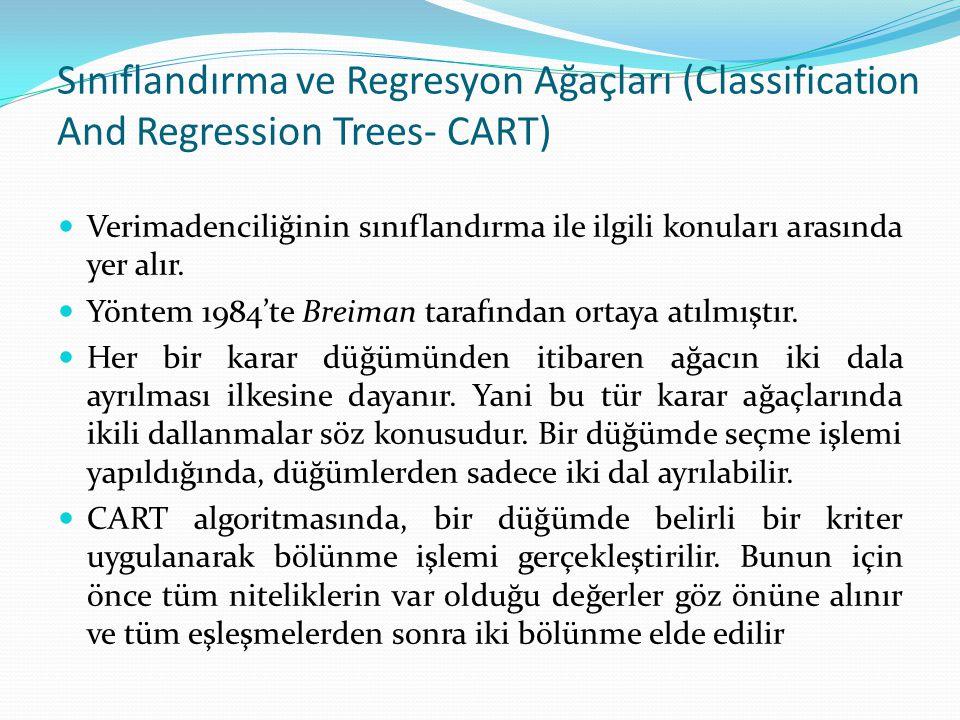 Sınıflandırma ve Regresyon Ağaçları (Classification And Regression Trees- CART)  Verimadenciliğinin sınıflandırma ile ilgili konuları arasında yer al