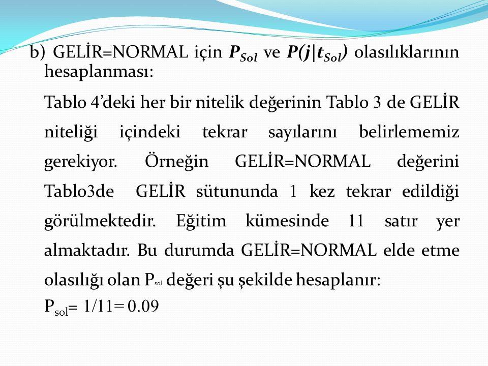 b) GELİR=NORMAL için P Sol ve P(j t Sol ) olasılıklarının hesaplanması: Tablo 4 'deki her bir nitelik değerinin Tablo 3 de GELİR niteliği içindeki tek