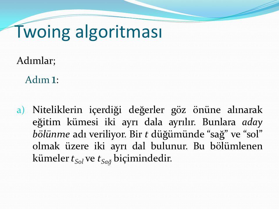 Twoing algoritması Adımlar; Adım 1 : a) Niteliklerin içerdiği değerler göz önüne alınarak eğitim kümesi iki ayrı dala ayrılır. Bunlara aday bölünme ad