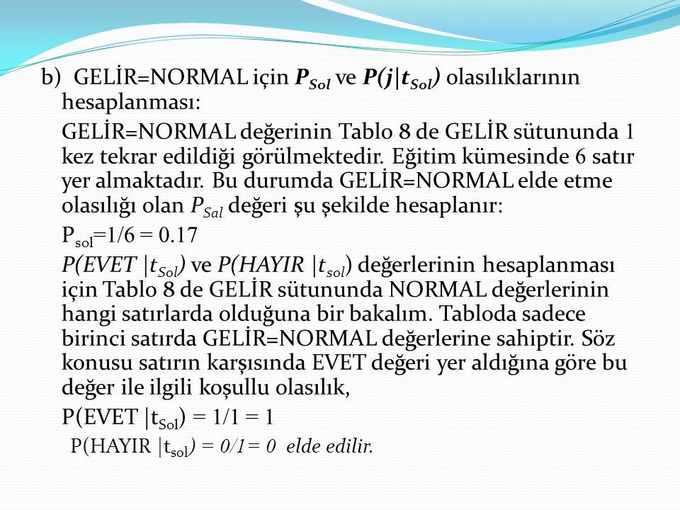 b) GELİR=NORMAL için P Sol ve P(j t Sol ) olasılıklarının hesaplanması: GELİR=NORMAL değerinin Tablo 8 de GELİR sütununda 1 kez tekrar edildiği görülm