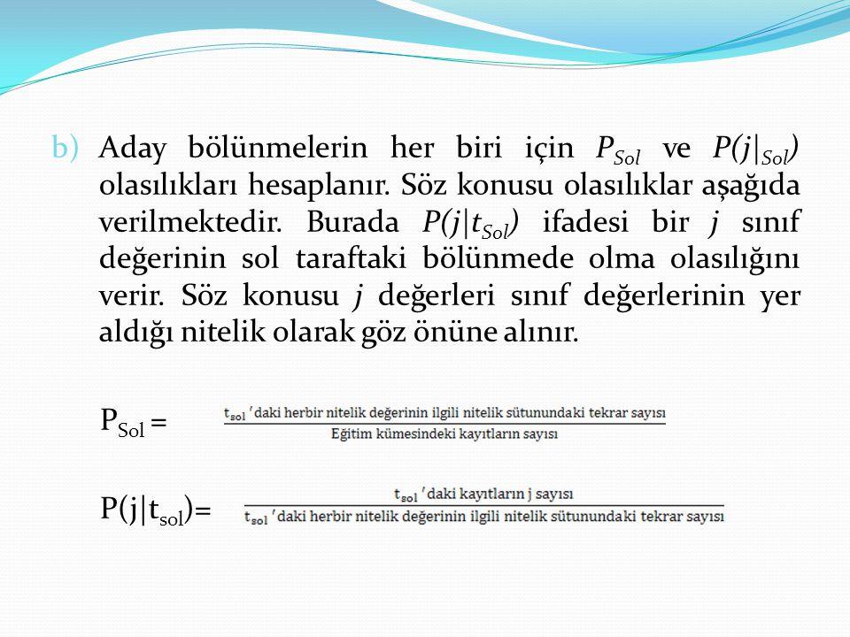 c) Aday bölünmelerin her biri için P Sağ ve P(j|t sağ ) olasılıkları hesaplanır.