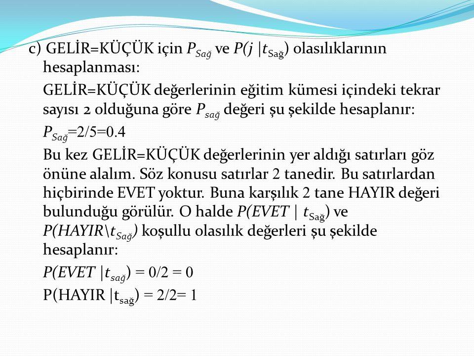 c) GELİR=KÜÇÜK için P Sağ ve P(j  t Sağ ) olasılıklarının hesaplanması: GELİR=KÜÇÜK değerlerinin eğitim kümesi içindeki tekrar sayısı 2 olduğuna göre