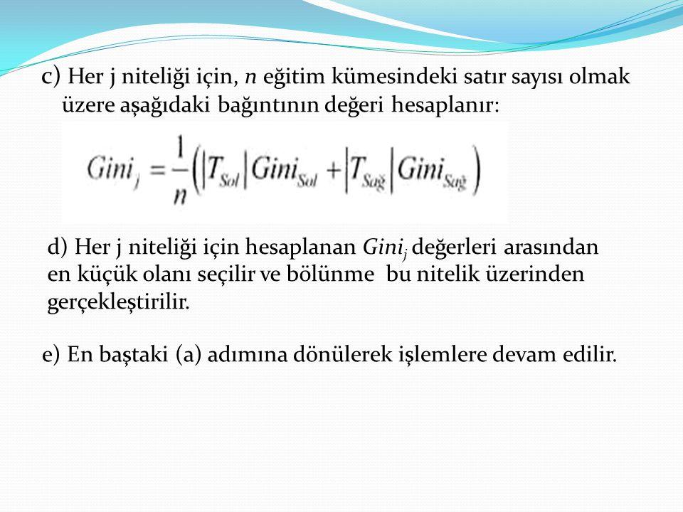 c) Her j niteliği için, n eğitim kümesindeki satır sayısı olmak üzere aşağıdaki bağıntının değeri hesaplanır: d) Her j niteliği için hesaplanan Gini j