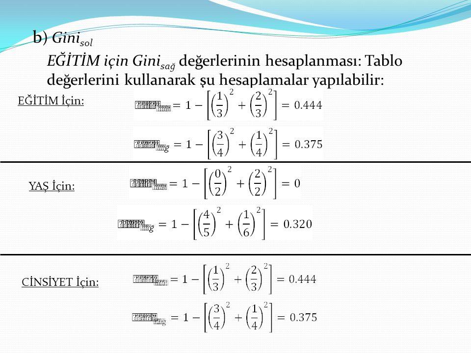b ) Gini sol EĞİTİM için Gini sağ değerlerinin hesaplanması: Tablo değerlerini kullanarak şu hesaplamalar yapılabilir: YAŞ İçin: CİNSİYET İçin: EĞİTİM