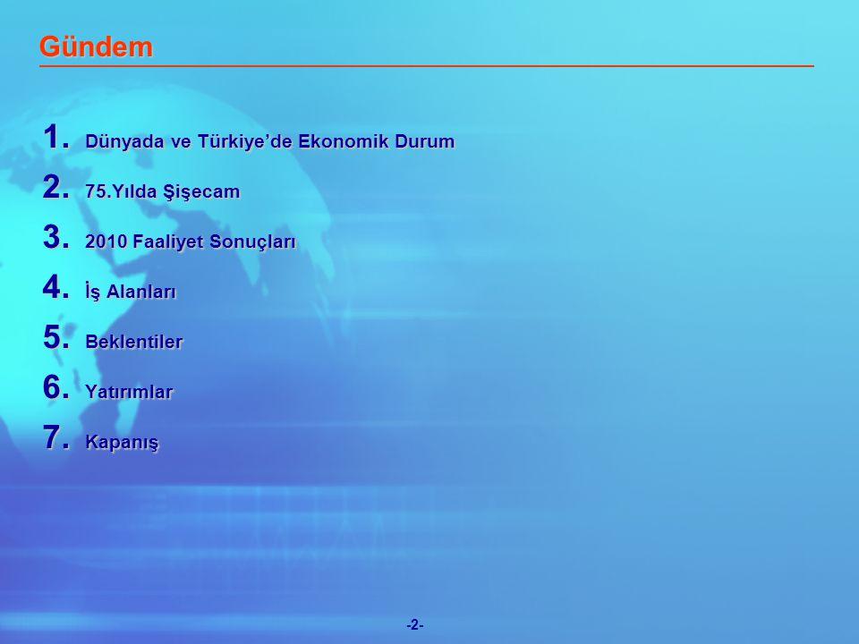 -2- 1. Dünyada ve Türkiye'de Ekonomik Durum 2. 75.Yılda Şişecam 3.