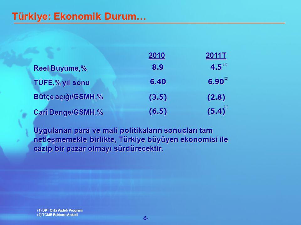 -16- % 2010 Yılı Faaliyet Sonuçları Kârlılık Oranları Kârlılık oranlarımız kriz öncesi seviyelere ulaşmıştır.