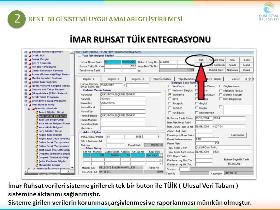 İMAR RUHSAT TÜİK ENTEGRASYONU İmar Ruhsat verileri sisteme girilerek tek bir buton ile TÜİK ( Ulusal Veri Tabanı ) sistemine aktarımı sağlanmıştır. Si