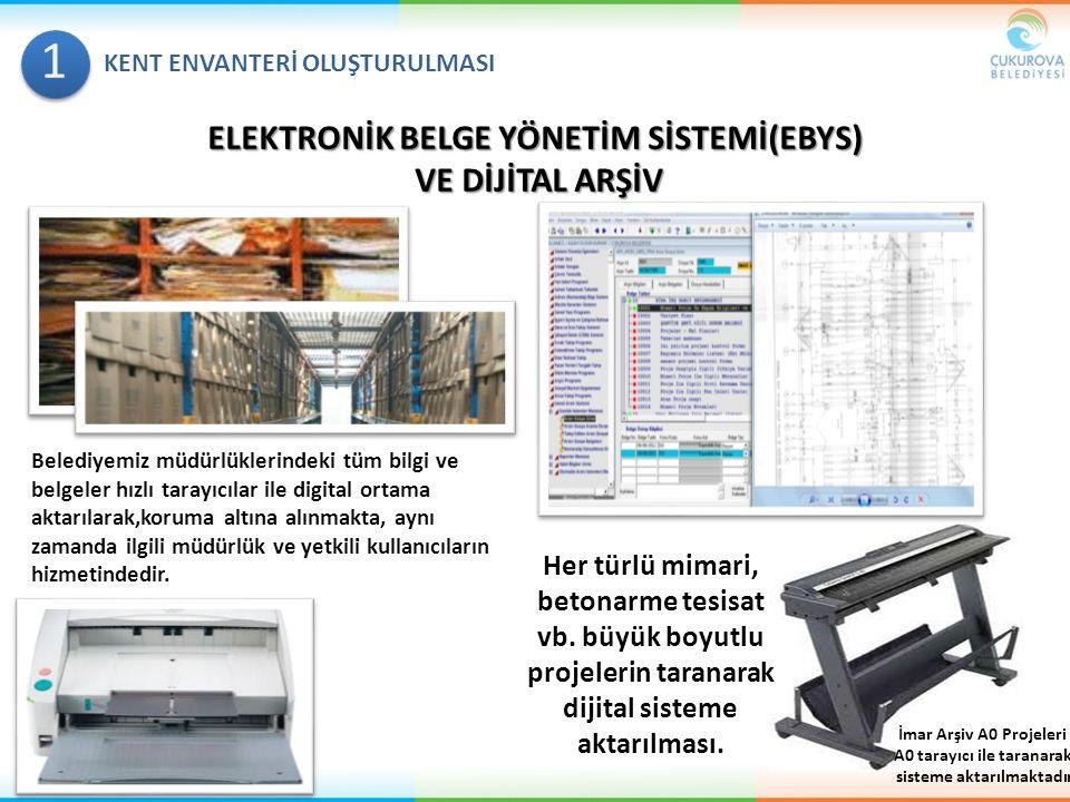 ELEKTRONİK BELGE YÖNETİM SİSTEMİ(EBYS) VE DİJİTAL ARŞİV VE DİJİTAL ARŞİV Belediyemiz müdürlüklerindeki tüm bilgi ve belgeler hızlı tarayıcılar ile dig