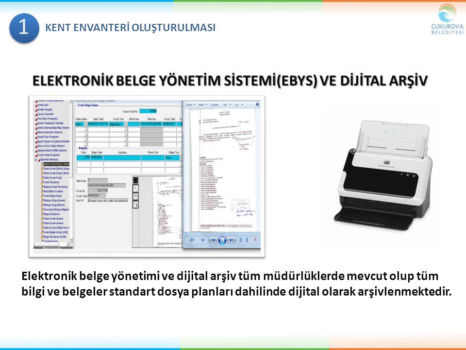 ELEKTRONİK BELGE YÖNETİM SİSTEMİ(EBYS) VE DİJİTAL ARŞİV Elektronik belge yönetimi ve dijital arşiv tüm müdürlüklerde mevcut olup tüm bilgi ve belgeler