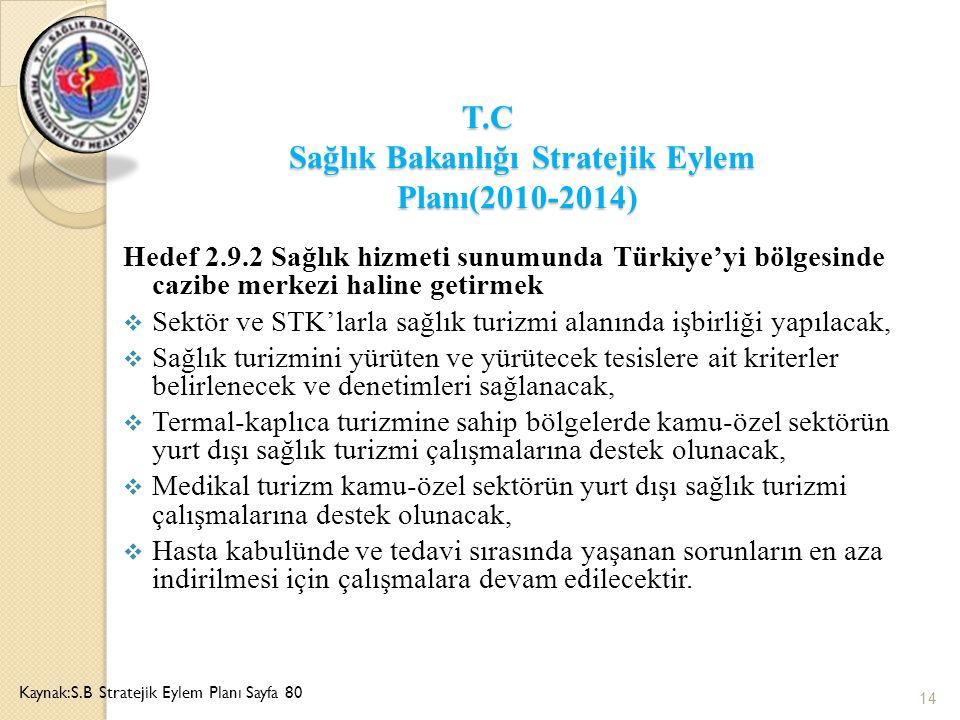 T.C Sağlık Bakanlığı Stratejik Eylem Planı(2010-2014) T.C Sağlık Bakanlığı Stratejik Eylem Planı(2010-2014) Hedef 2.9.2 Sağlık hizmeti sunumunda Türki