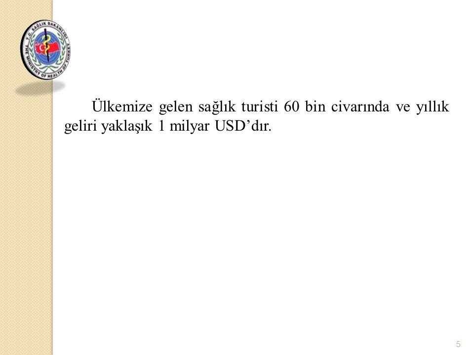 16 Teşekkürler www.saglik.gov.tr/saglikturizmi E-posta: saglikturizmi@saglik.gov.tr Teşekkürler www.saglik.gov.tr/saglikturizmi E-posta: saglikturizmi@saglik.gov.tr