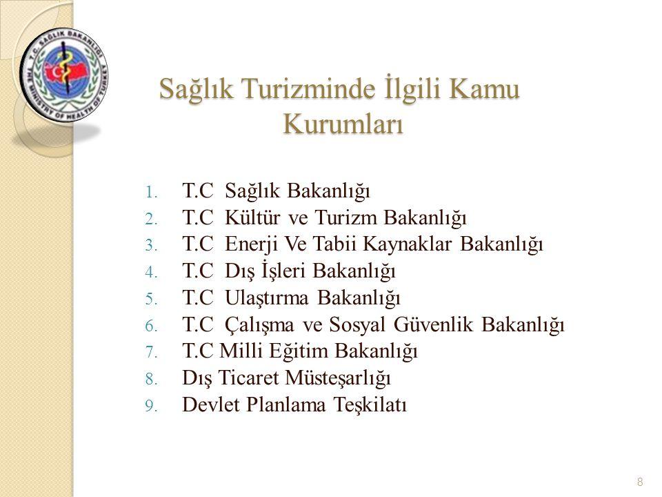 Sağlık Turizminde İlgili Kamu Kurumları 1. T.C Sağlık Bakanlığı 2. T.C Kültür ve Turizm Bakanlığı 3. T.C Enerji Ve Tabii Kaynaklar Bakanlığı 4. T.C Dı