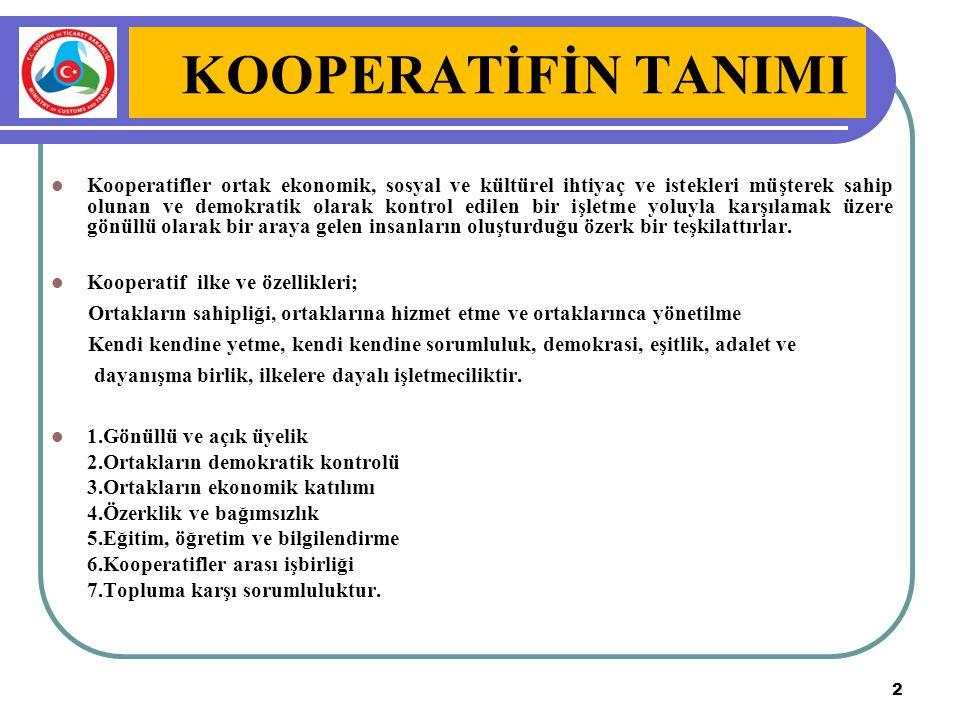 23 YASAL MEVZUAT  Kooperatiflerde Uygulanan Yasal Mevzuat; Kooperatifin Örnek Anasözleşmesi, 1163 sayılı Kooperatifler Kanunu, Genelge, Tebliğ, Yönetmelikler, Bakanlık Temsilciler Tüzüğü, 6102 Sayılı Türk Ticaret Kanunu, 4572 Sayılı Tarım Satış Kooperatifleri ve Birlikleri Kanunu, 1581 Sayılı Tarım Kredi Kooperatifleri ve Birlikleri Kanununlardır.