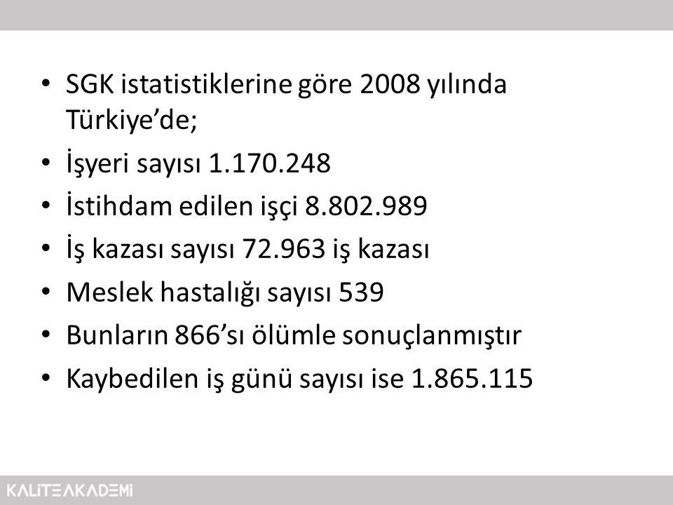 • SGK istatistiklerine göre 2008 yılında Türkiye'de; • İşyeri sayısı 1.170.248 • İstihdam edilen işçi 8.802.989 • İş kazası sayısı 72.963 iş kazası •
