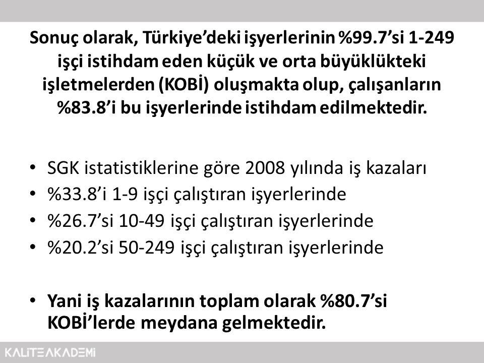 Sonuç olarak, Türkiye'deki işyerlerinin %99.7'si 1-249 işçi istihdam eden küçük ve orta büyüklükteki işletmelerden (KOBİ) oluşmakta olup, çalışanların