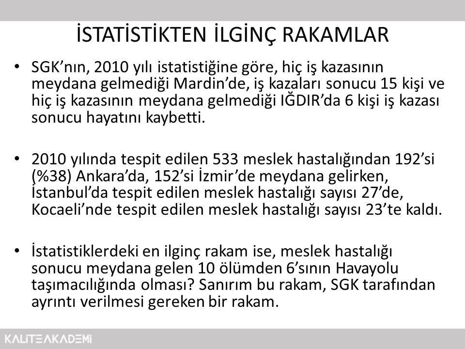 İSTATİSTİKTEN İLGİNÇ RAKAMLAR • SGK'nın, 2010 yılı istatistiğine göre, hiç iş kazasının meydana gelmediği Mardin'de, iş kazaları sonucu 15 kişi ve hiç
