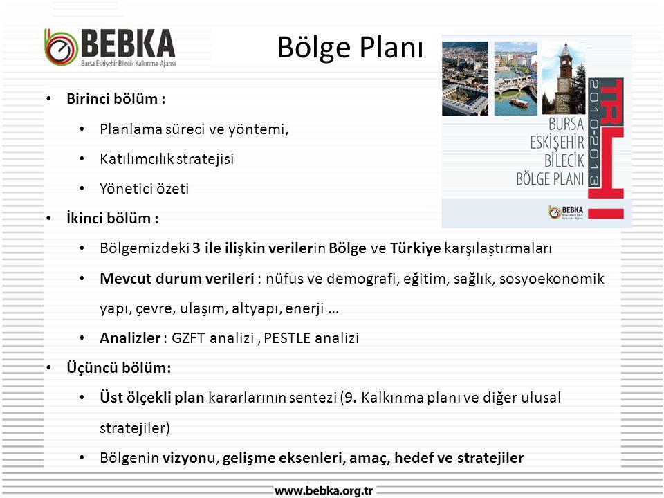 Bölge Planı • Birinci bölüm : • Planlama süreci ve yöntemi, • Katılımcılık stratejisi • Yönetici özeti • İkinci bölüm : • Bölgemizdeki 3 ile ilişkin verilerin Bölge ve Türkiye karşılaştırmaları • Mevcut durum verileri : nüfus ve demografi, eğitim, sağlık, sosyoekonomik yapı, çevre, ulaşım, altyapı, enerji … • Analizler : GZFT analizi, PESTLE analizi • Üçüncü bölüm: • Üst ölçekli plan kararlarının sentezi (9.