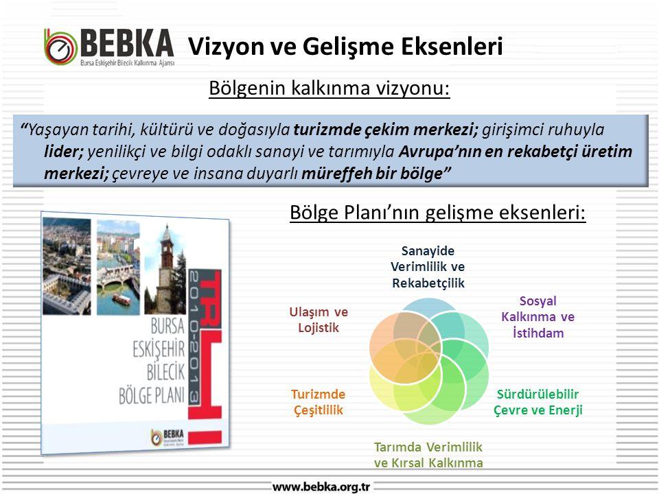 Vizyon ve Gelişme Eksenleri Yaşayan tarihi, kültürü ve doğasıyla turizmde çekim merkezi; girişimci ruhuyla lider; yenilikçi ve bilgi odaklı sanayi ve tarımıyla Avrupa'nın en rekabetçi üretim merkezi; çevreye ve insana duyarlı müreffeh bir bölge Bölgenin kalkınma vizyonu: Bölge Planı'nın gelişme eksenleri: Sanayide Verimlilik ve Rekabetçilik Sosyal Kalkınma ve İstihdam Sürdürülebilir Çevre ve Enerji Tarımda Verimlilik ve Kırsal Kalkınma Turizmde Çeşitlilik Ulaşım ve Lojistik