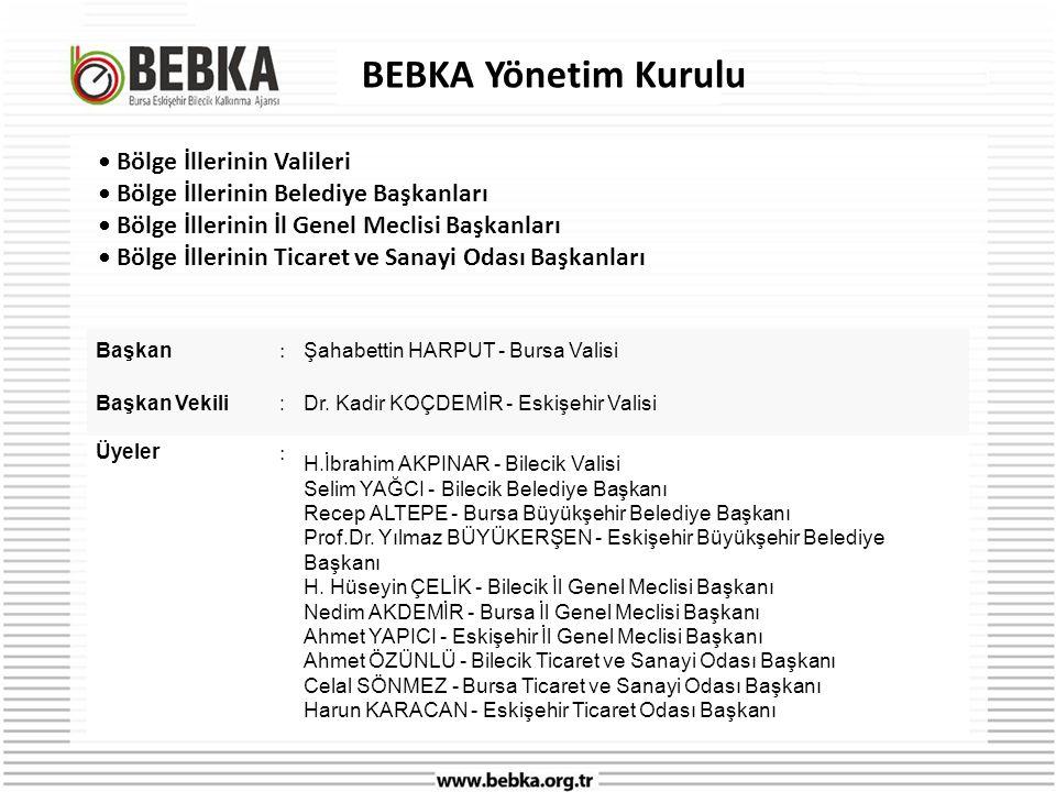 BEBKA Yönetim Kurulu Başkan : Şahabettin HARPUT - Bursa Valisi Başkan Vekili:Dr.