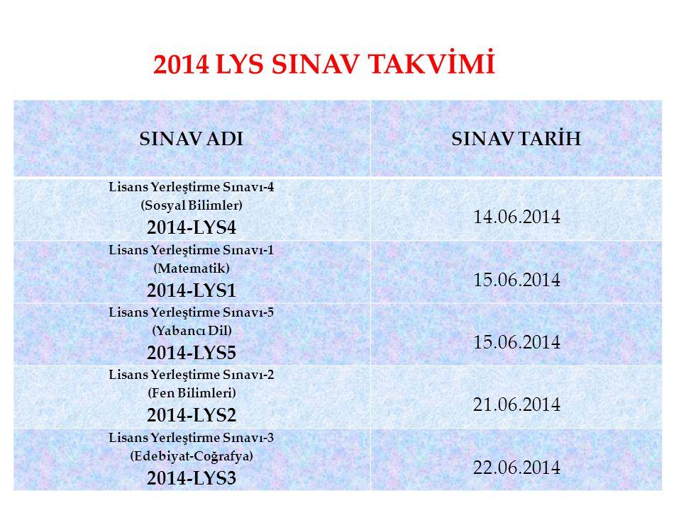 2014 LYS SINAV TAKVİMİ SINAV ADI SINAV TARİH Lisans Yerleştirme Sınavı-4 (Sosyal Bilimler) 2014-LYS4 14.06.2014 Lisans Yerleştirme Sınavı-1 (Matematik
