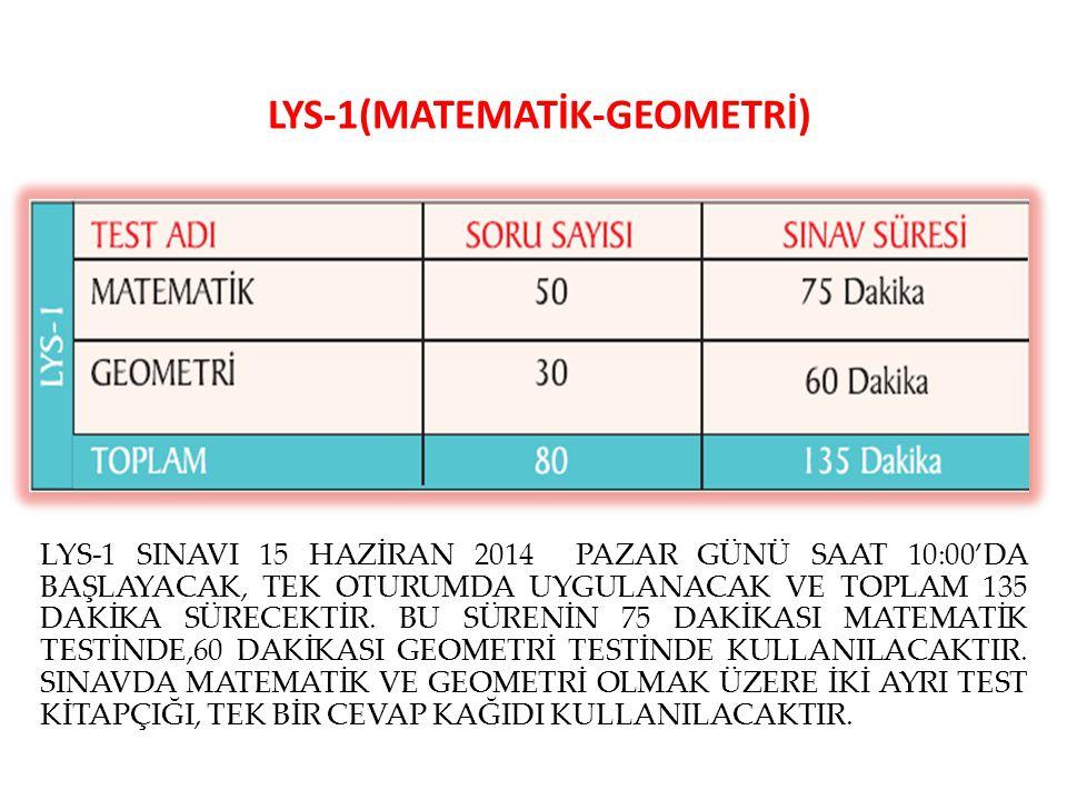 LYS-1(MATEMATİK-GEOMETRİ) LYS-1 SINAVI 15 HAZİRAN 2014 PAZAR GÜNÜ SAAT 10:00'DA BAŞLAYACAK, TEK OTURUMDA UYGULANACAK VE TOPLAM 135 DAKİKA SÜRECEKTİR.