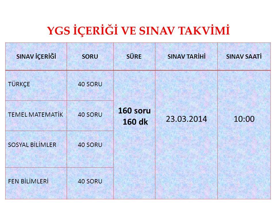 YGS' DE TESTLERİN KAPSAMLARI