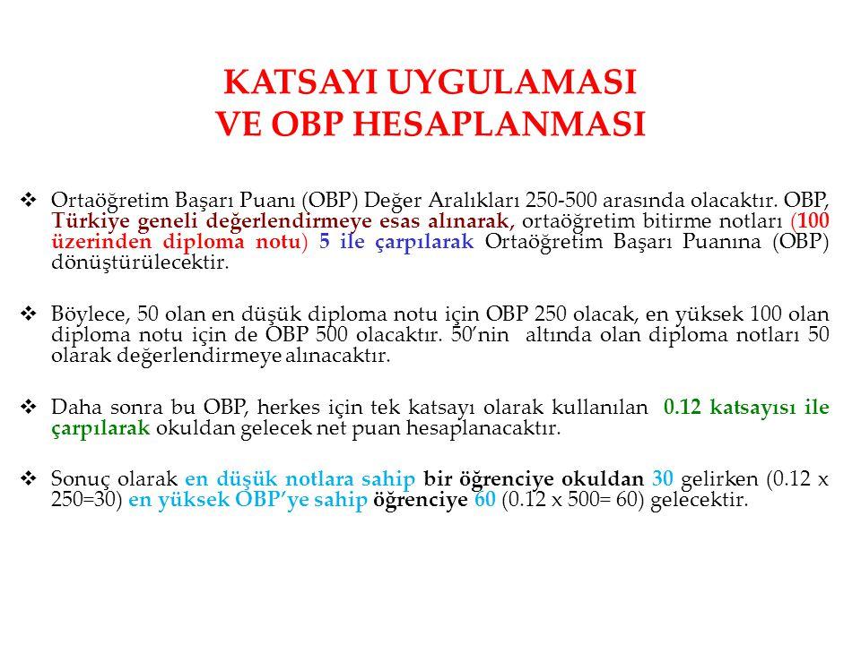KATSAYI UYGULAMASI VE OBP HESAPLANMASI  Ortaöğretim Başarı Puanı (OBP) Değer Aralıkları 250-500 arasında olacaktır. OBP, Türkiye geneli değerlendirme