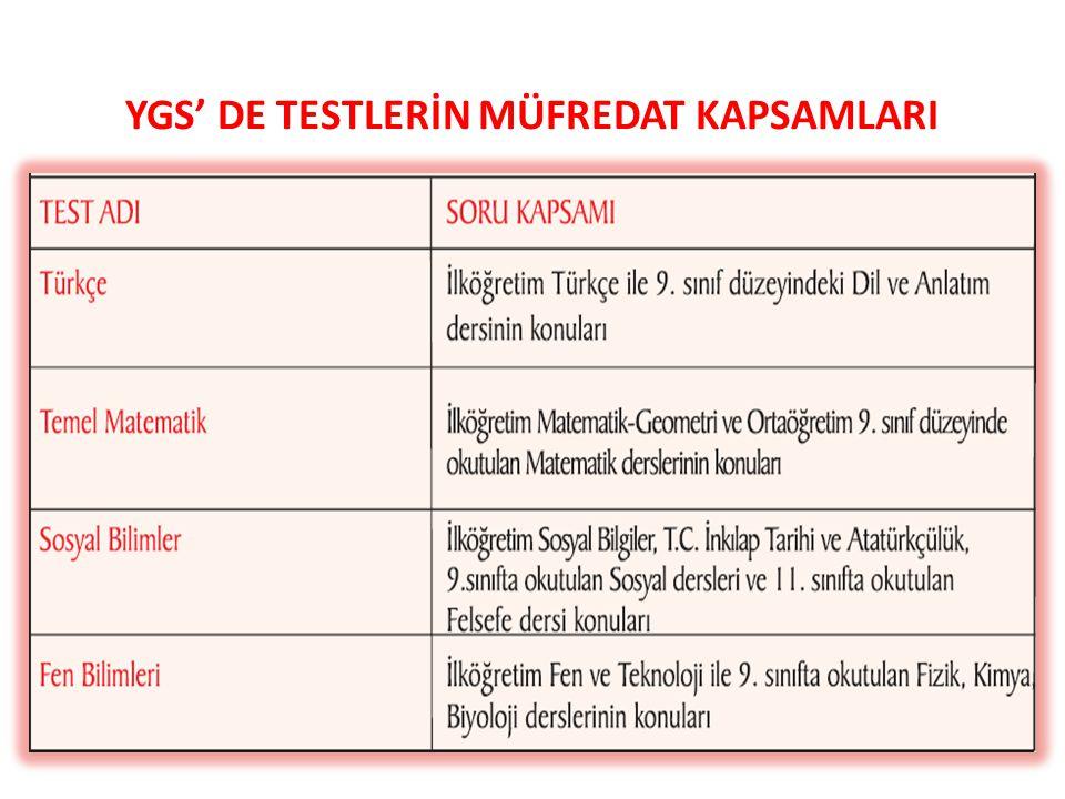 YGS PUAN TÜRLERİ VE TESTLERİN PUAN TÜRLERİNE GÖRE KATKILARI PUAN TÜRÜ TESTLERİN AĞIRLIKLARI (% OLARAK) ESKİ PUAN TÜRÜ TÜRKÇE SOSYAL BİLİMLER TEMEL MATEMATİK FEN BİLİMLERİ YGS-120104030 SAY YGS-220103040 YGS-340302010 SÖZEL YGS-430402010 YGS-537203310 EA YGS-633103720