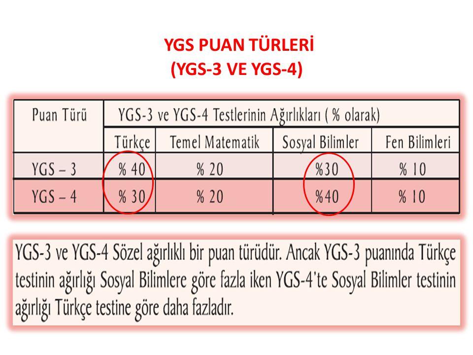 YGS PUAN TÜRLERİ (YGS-3 VE YGS-4)