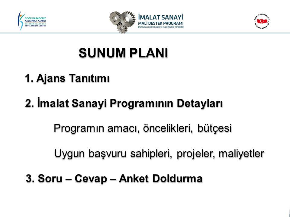SUNUM PLANI 1. Ajans Tanıtımı 2. İmalat Sanayi Programının Detayları Programın amacı, öncelikleri, bütçesi Uygun başvuru sahipleri, projeler, maliyetl