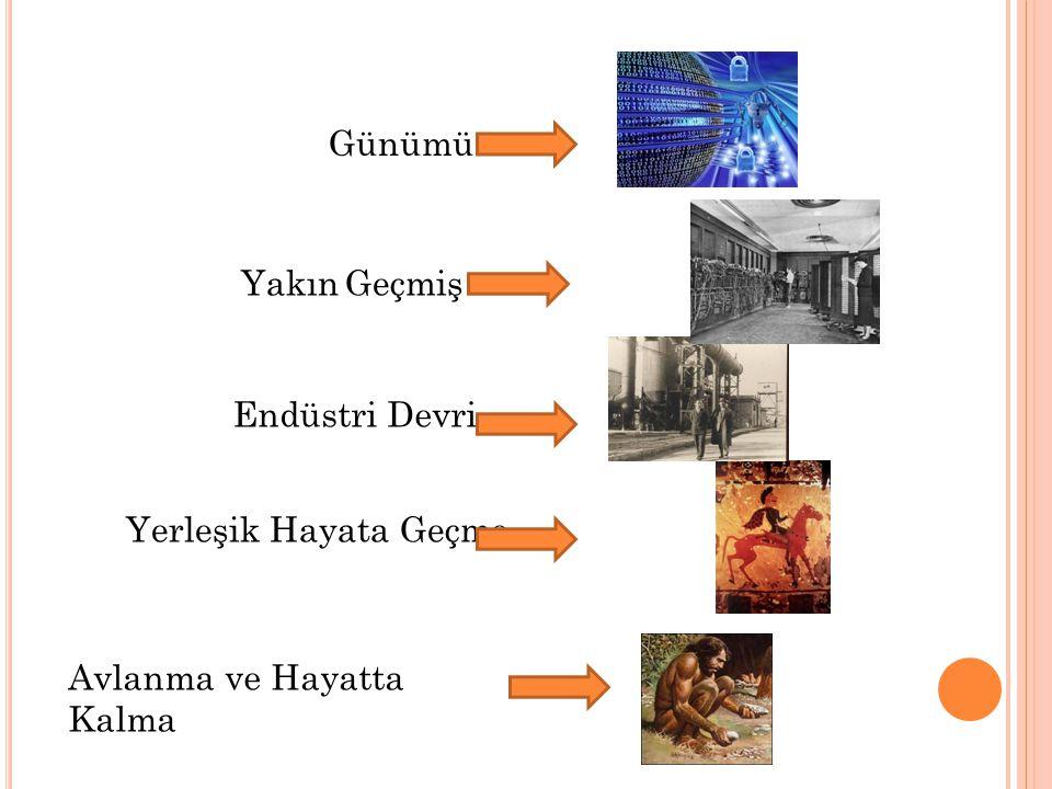 20 YY G ELIŞMELER İlk yarı: Donanım Odaklı İkinci yarı:Yazılım Odaklı  1902 : Elektrik Süpürgesi icat edildi.