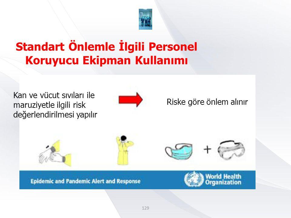 Kan ve vücut sıvıları ile maruziyetle ilgili risk değerlendirilmesi yapılır Riske göre önlem alınır Standart Önlemle İlgili Personel Koruyucu Ekipman Kullanımı 129